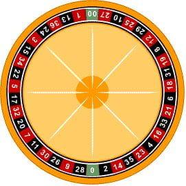 Amerikanisches Roulette Doppelnull