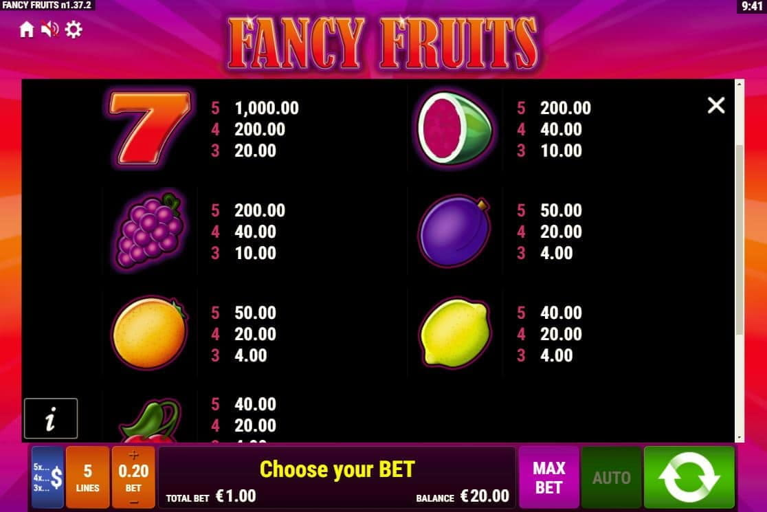 Bally Wulff Fancy Fruits Slot