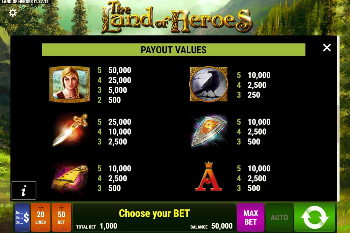 Bally Wulff The Land of Heroes Slot
